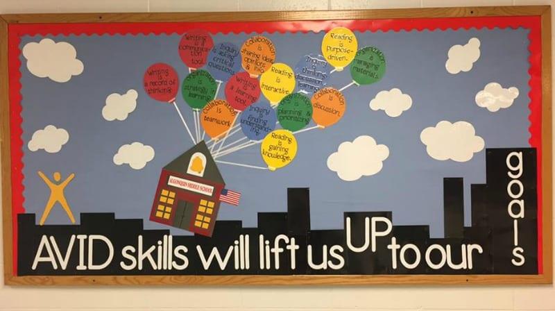 AVID Skills Bulletin