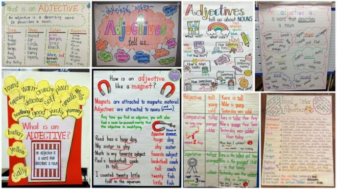 Collage of Adjectives Anchor Charts