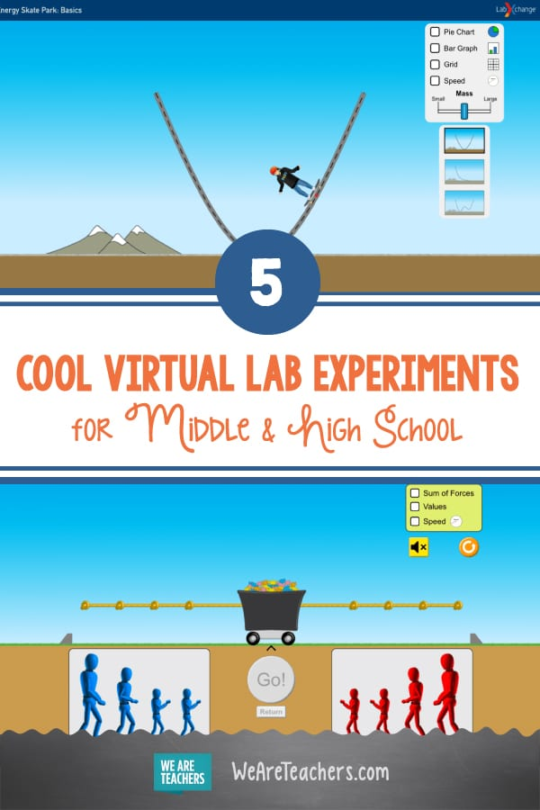 5 Cool Virtual Lab Experiments We Found for Middle and High School