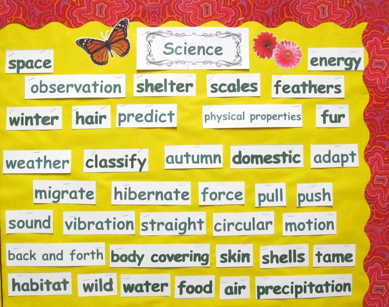 science word board