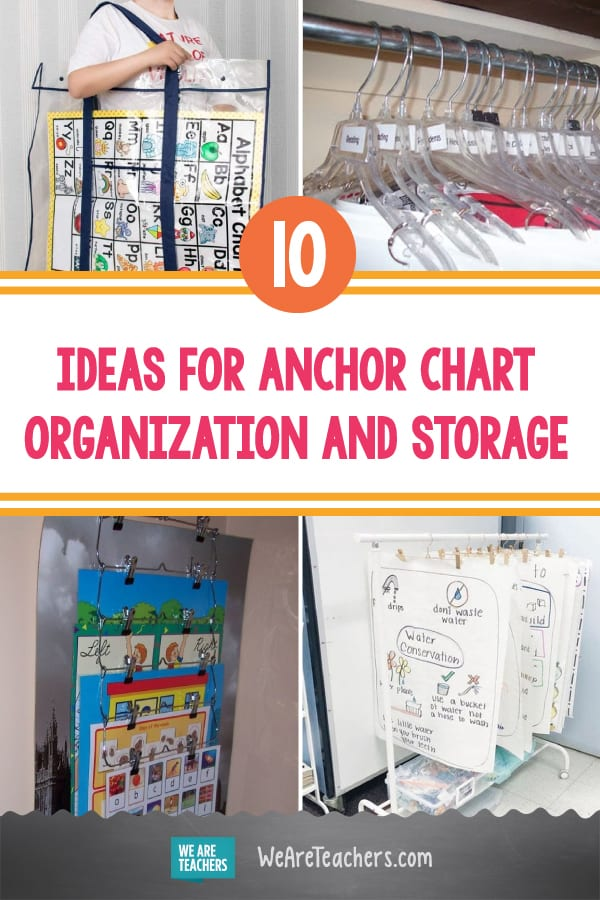 10 Awesome Ideas for Anchor Chart Organization and Storage