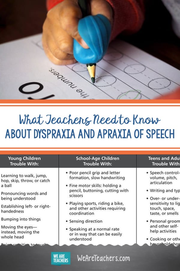 What Teachers Need to Know About Dyspraxia and Apraxia of Speech