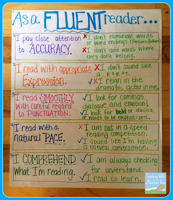 photograph relating to Reading Fluency Chart Printable referred to as 17 Magnificent Fluency Anchor Charts - WeAreTeachers