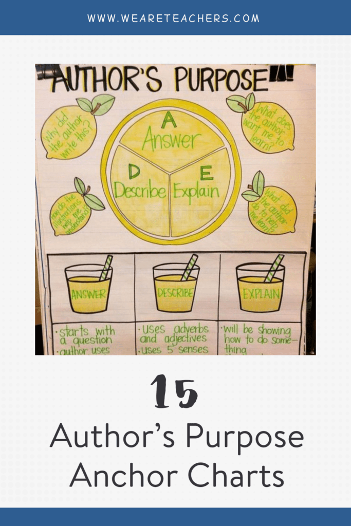 15 Anchor Charts To Teach Kids About Identifying the Author's Purpose