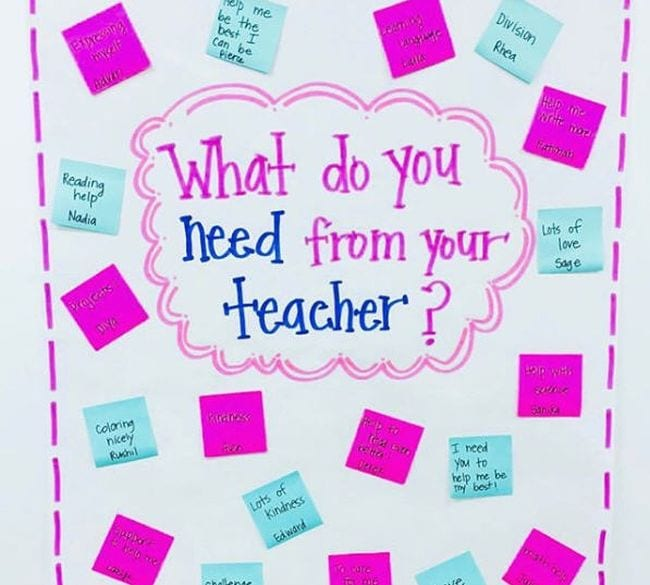 photo relating to Thank You for Your Commit Mint Free Printable named Again-towards-College or university Evening Recommendations for Instructors - WeAreTeachers