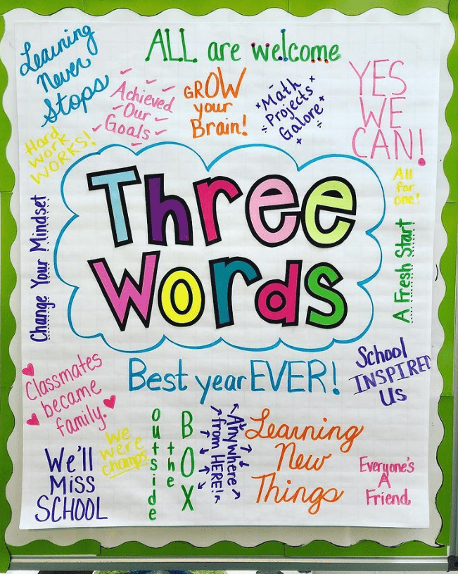 Because there's always time for an anchor chart