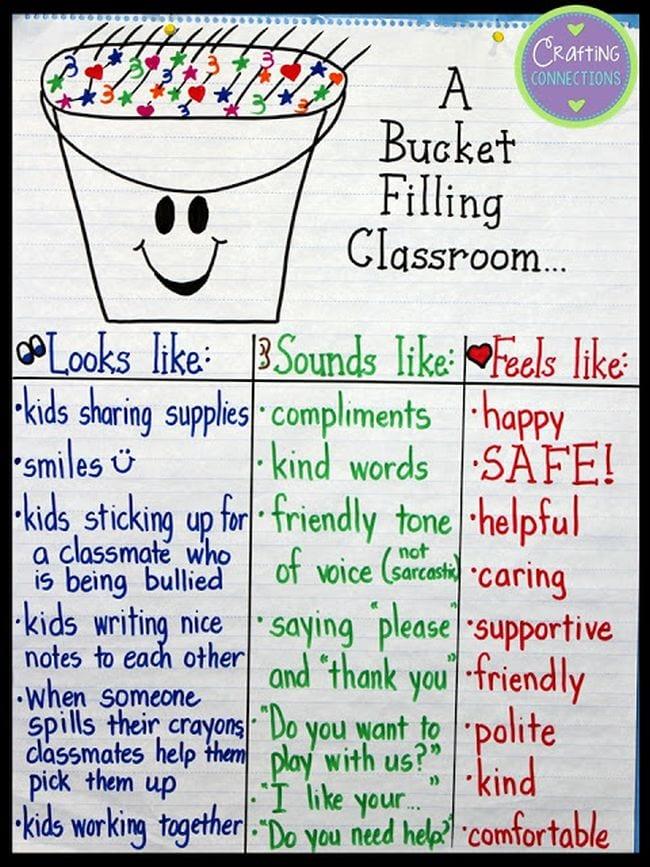 Bucket Filler Activities Crafting Connections