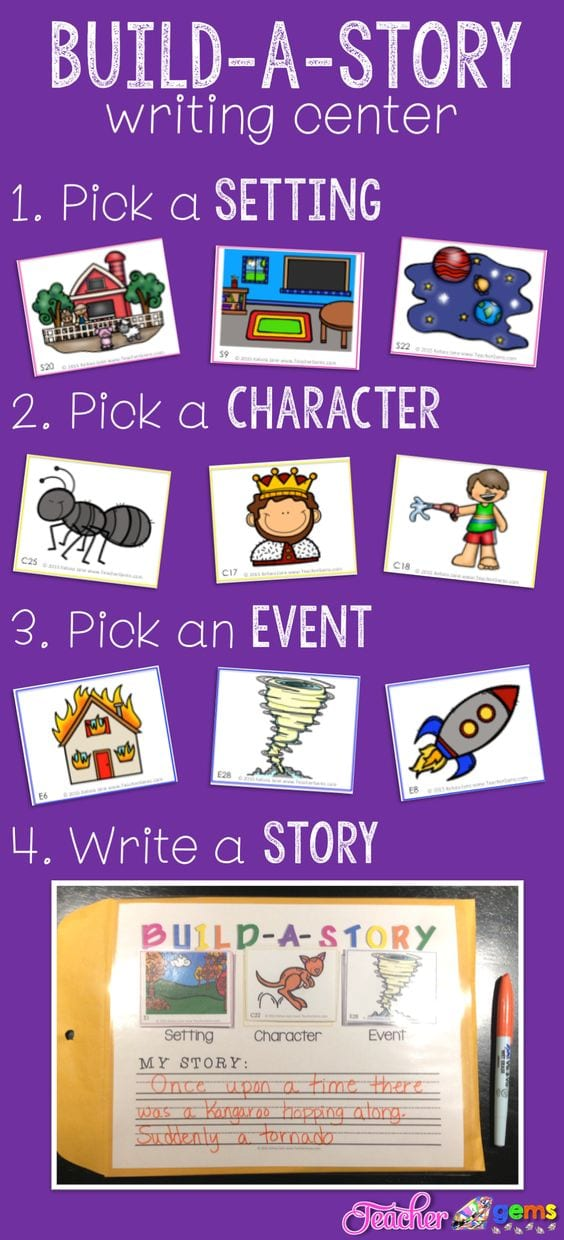Writing Center Ideas That We Love - WeAreTeachers