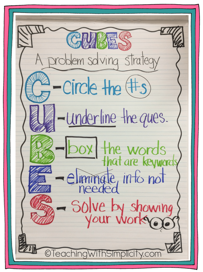 CUBES anchor chart