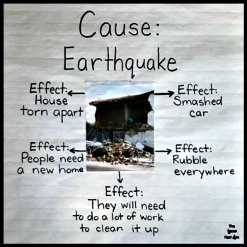 Cause and effect graphic organizer on earthquakes