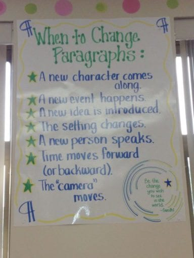 Change Paragraphs Anchor Chart