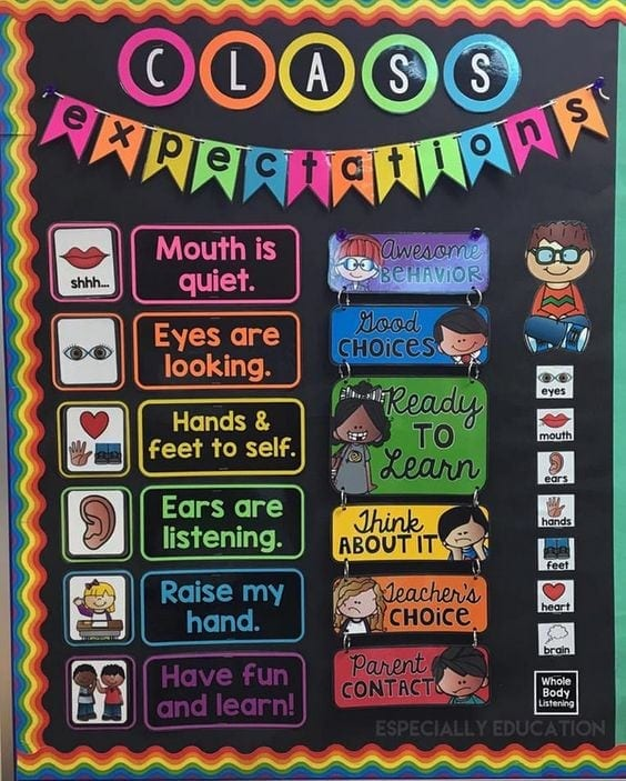 Bulletin Board Ideas For Questions: 20 Rainbow Bulletin Boards For A Colorful Classroom