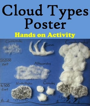 student poster of different cloud types made from cotton balls