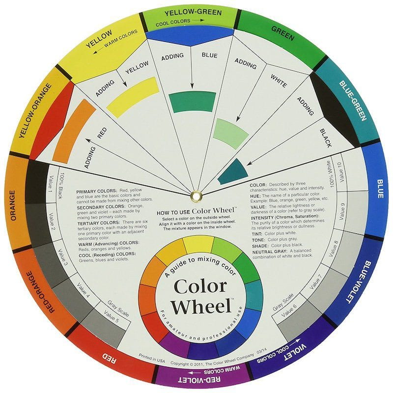 Color Wheel - Awesome Art Supplies Under $10