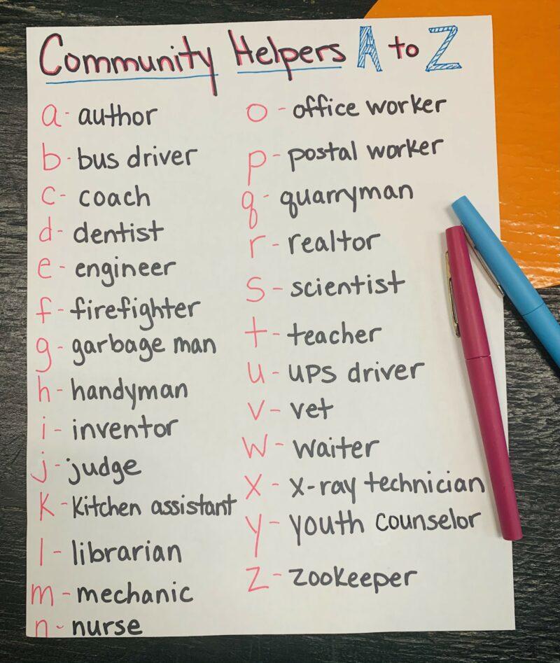 Written page community helpers A-Z