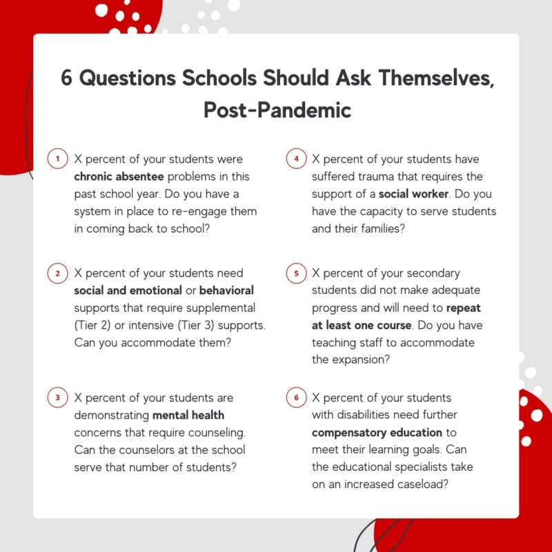 6 questions schools should ask themselves, post-pandemic infographic.