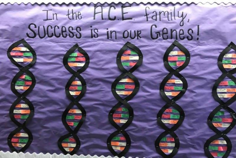 In Your Genes