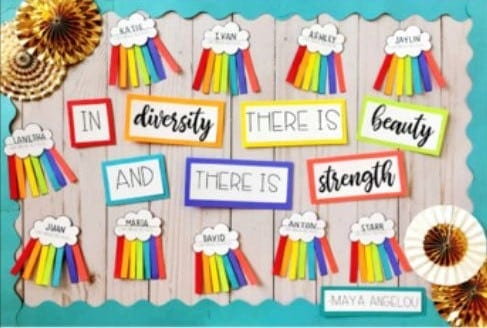 In diversity there is beauty and there is strength rainbow bulletin board