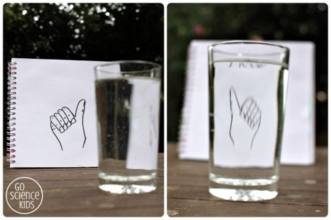 Drawing of a hand with the thumb up and a glass of water