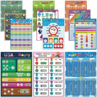 Educational Math Posters for Elementary School