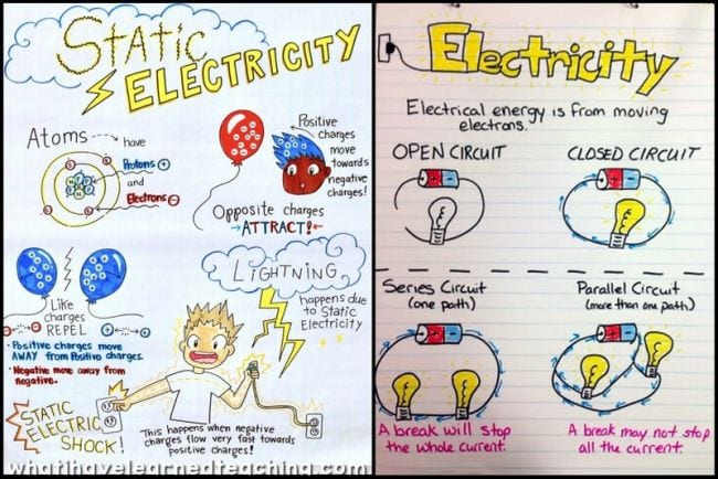 Electricity Experiments Anchor Charts