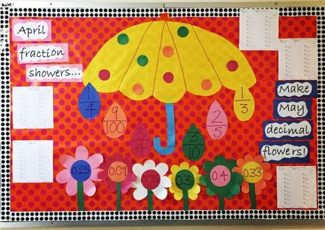 Spring Bulletin Boards