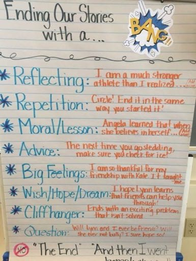 informational writing anchor chart 1st grade