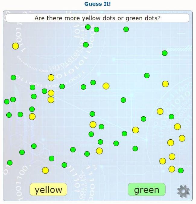 Estimation Activities The Problem Site