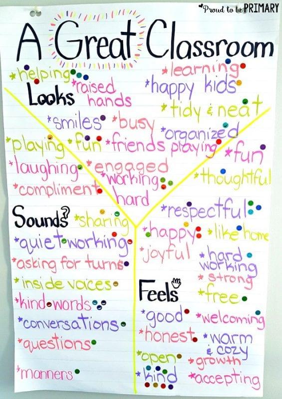 Fifth Grade Classroom Management