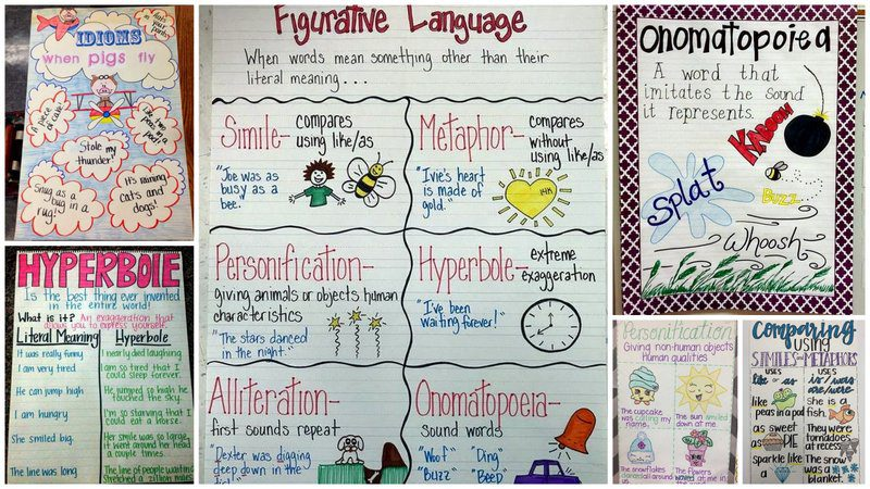 Collage of Figurative Language Anchor Charts