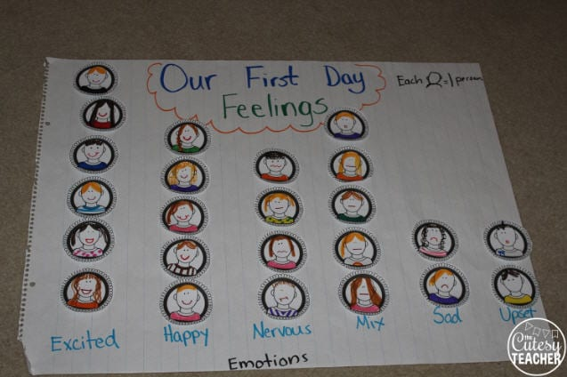 First Day Jitters Activities The Cutesy Teacher