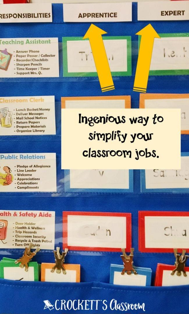Fourth Grade Classroom Management