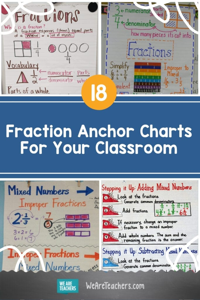 18 Fraction Anchor Charts For Your Classroom