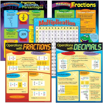 Fractions and Decimals Learning Charts