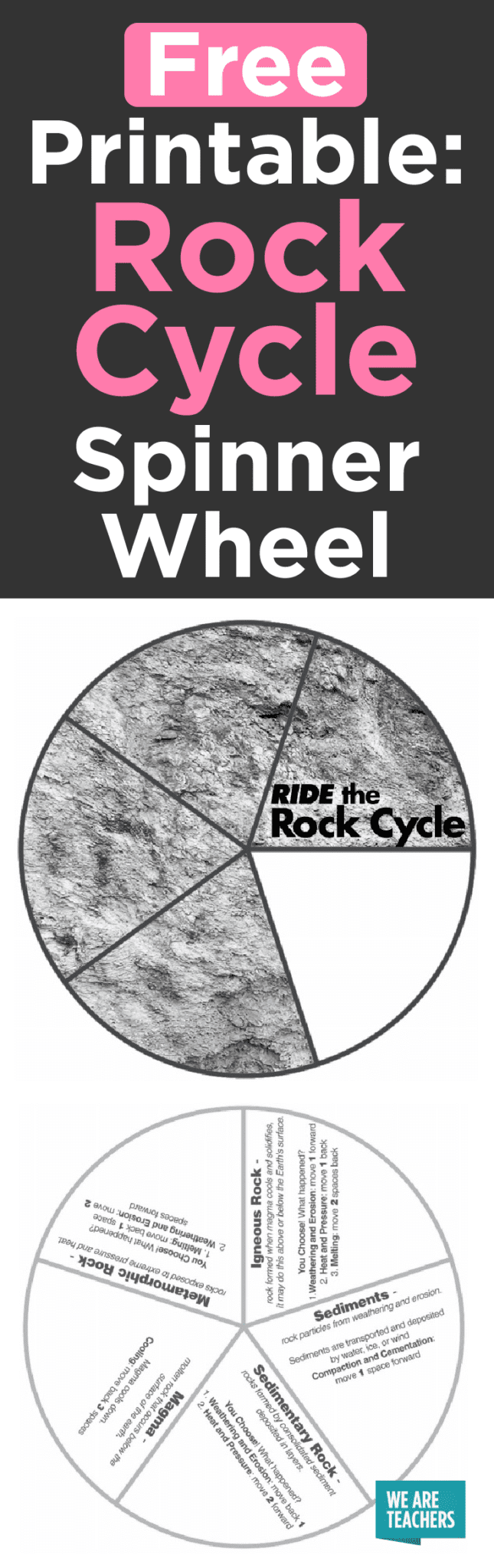 This Interactive Rock Cycle Worksheet Is Perfect For Your