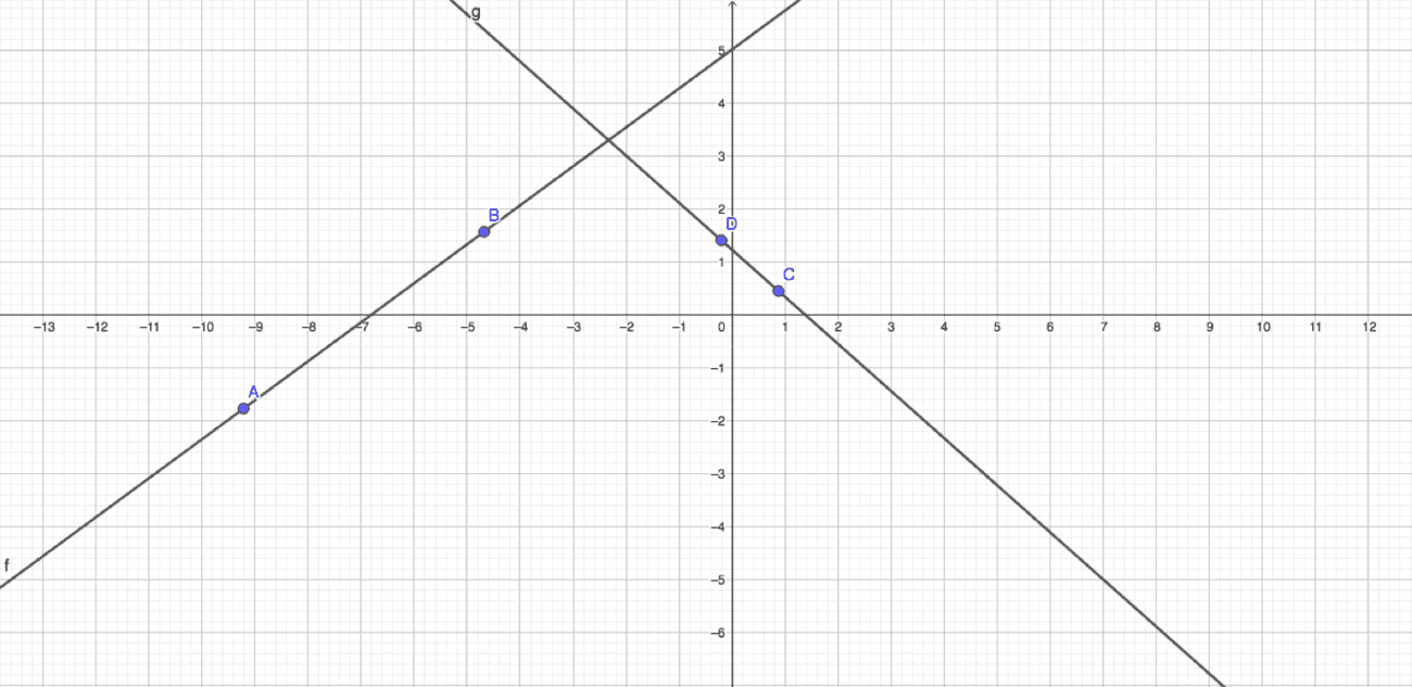 Geogebra - The Best Online Interactive Math Games