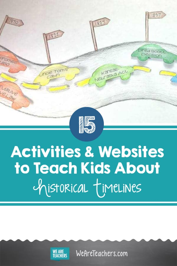 15 Activities & Websites to Teach Kids About Historical Timelines
