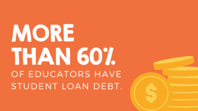More than 60% of educators have student loan debt