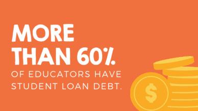 More than 60% of educators have student loan debt