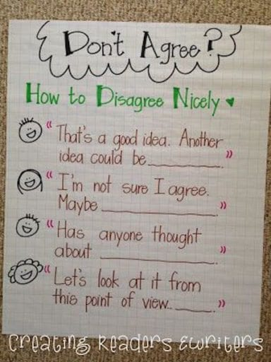 Disagree Anchor Chart