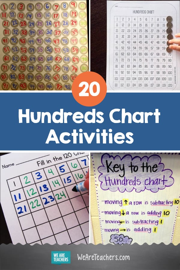 20 Hundreds Chart Activities to Teach Counting, Number Sense, and More
