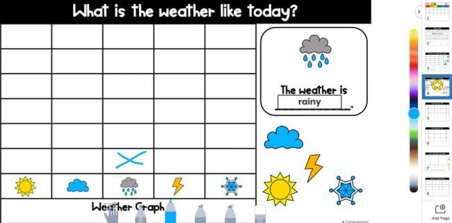 Bar chart with columns for sunny, rainy, cloudy, snowy, and stormy weather