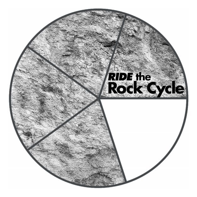 Interactive Rock Cycle Worksheet