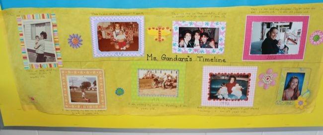 Timeline of teacher Ms. Gandara's life with photos
