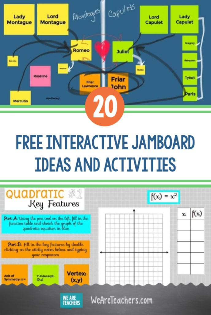 20 Free Interactive Jamboard Ideas and Activities For Teachers at Every Grade Level