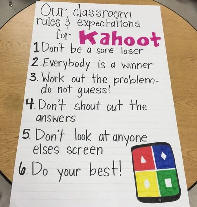 Poster of Classroom Expectations for Using Kahoot!