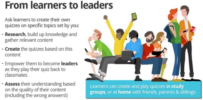 "Slide titled ""From Learners to Leaders"" describing how kids can research, create, and assess using Kahoot"