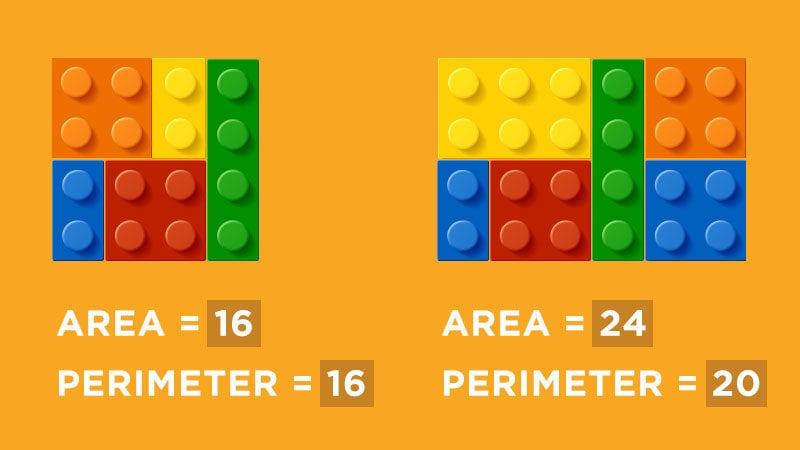 LEGO Area Perimeter