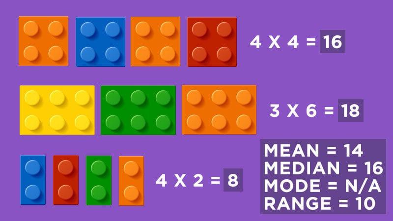 LEGO Mean Median Mode Range
