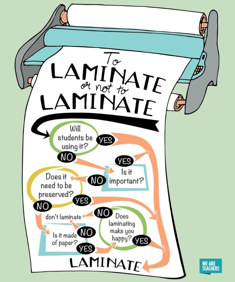 Laminate Poster: WeAreTeachers